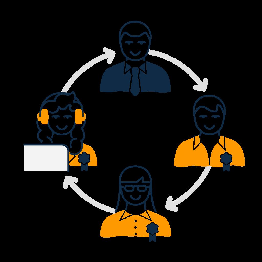 Das einzigartige 6-Augen-Prinzip mit Simultanlektur von ALLESPRACHEN